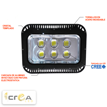 Reflector Tipo FloodLight LED 300W